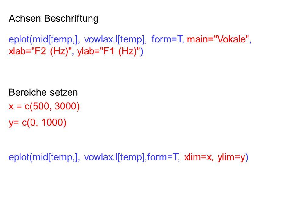 Achsen Beschriftung eplot(mid[temp,], vowlax.l[temp], form=T, main= Vokale , xlab= F2 (Hz) , ylab= F1 (Hz) )